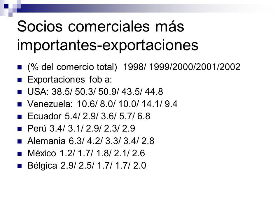 Socios comerciales más importantes-exportaciones