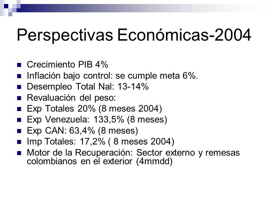 Perspectivas Económicas-2004
