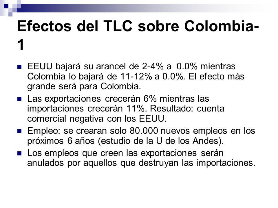 Efectos del TLC sobre Colombia-1