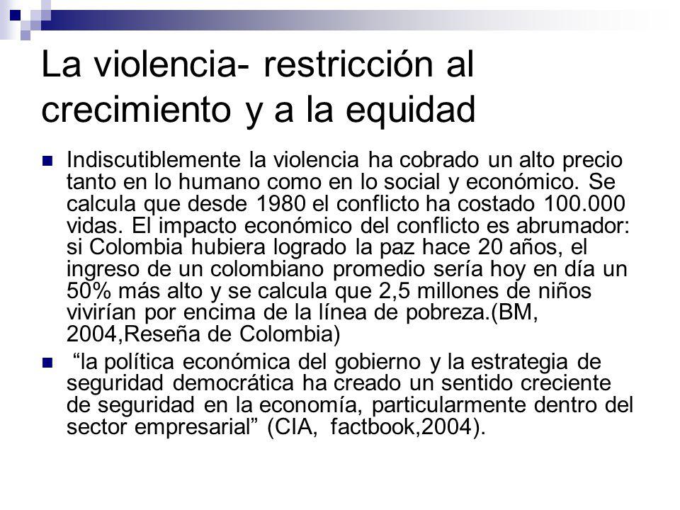La violencia- restricción al crecimiento y a la equidad