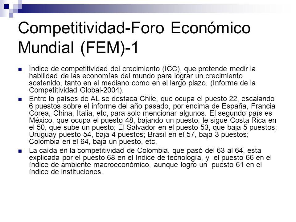 Competitividad-Foro Económico Mundial (FEM)-1