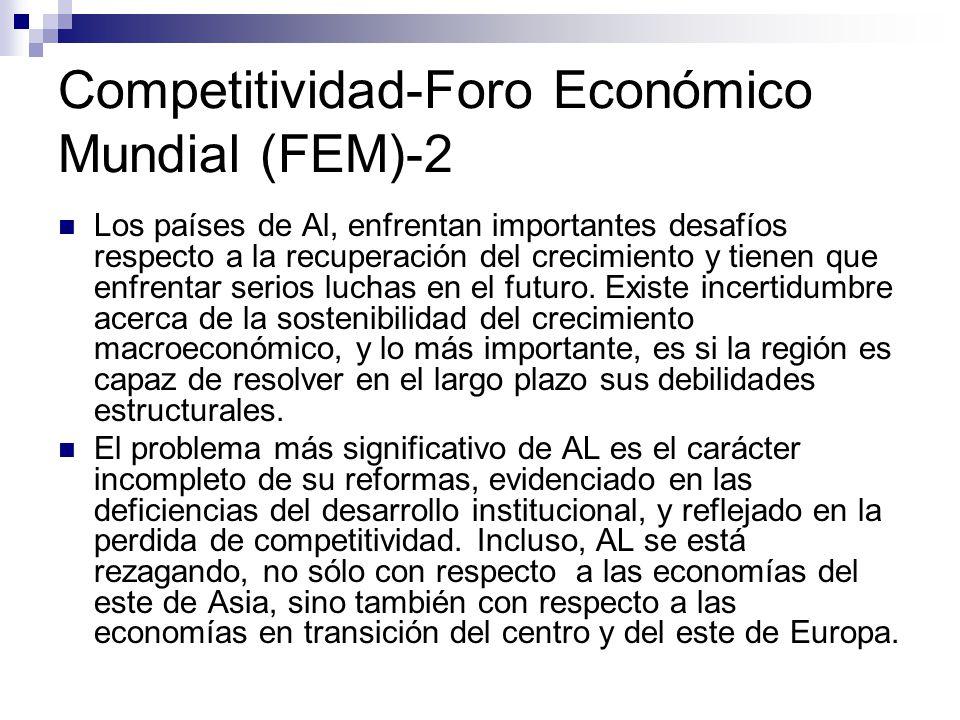 Competitividad-Foro Económico Mundial (FEM)-2