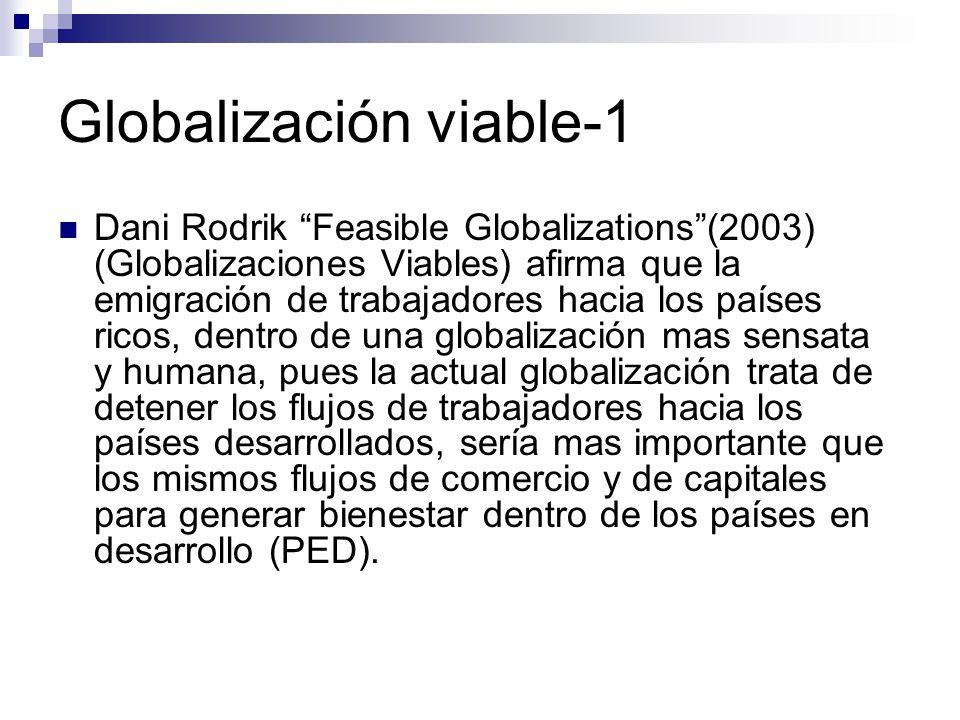 Globalización viable-1