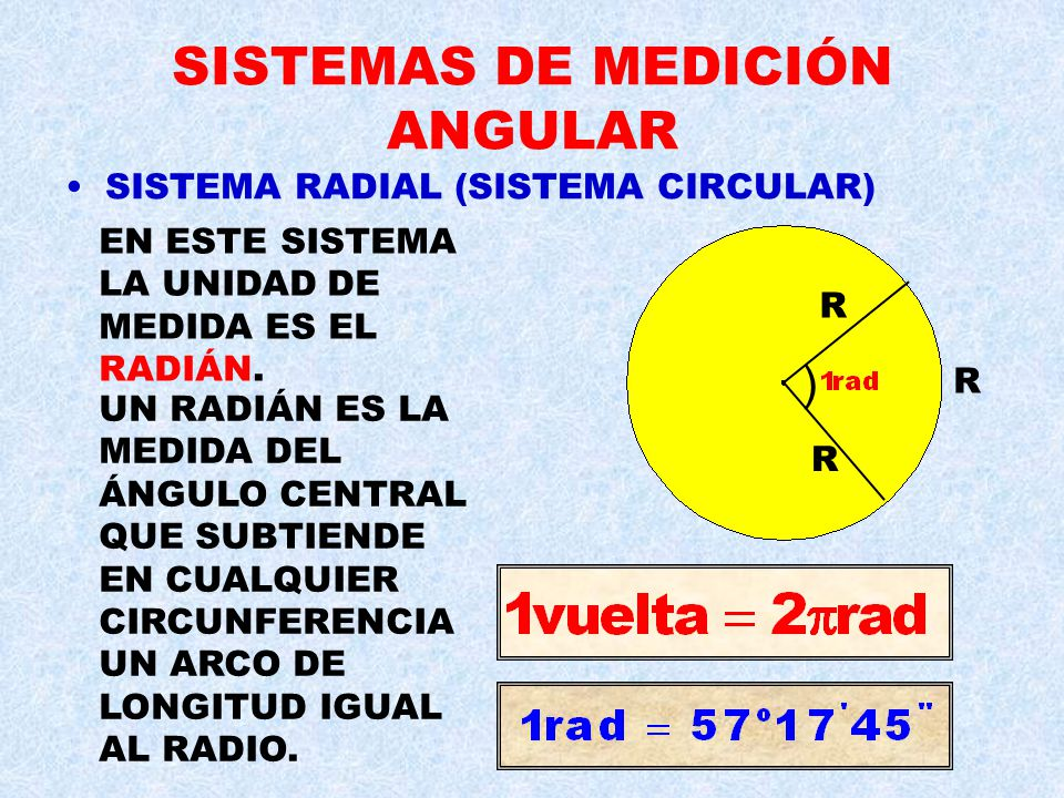 SISTEMAS DE MEDICIÓN ANGULAR