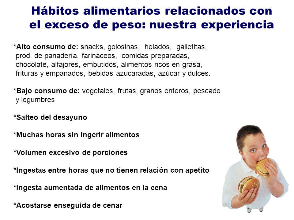 Hábitos alimentarios relacionados con