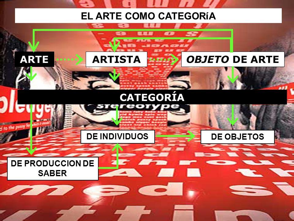 EL ARTE COMO CATEGORíA ARTE ARTISTA OBJETO DE ARTE CATEGORÍA