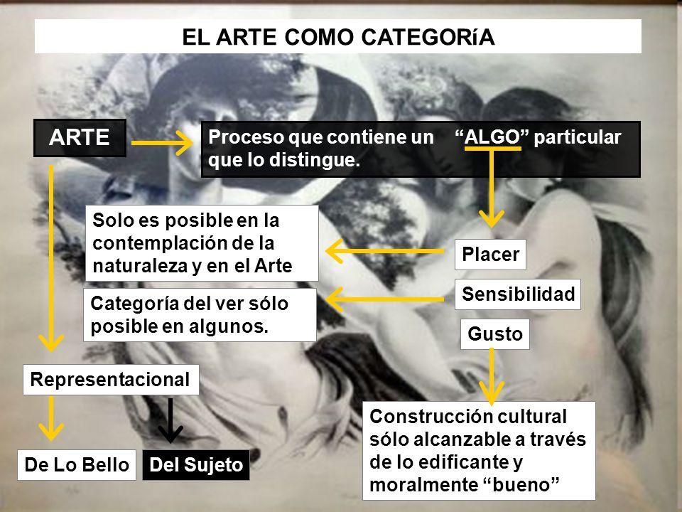 EL ARTE COMO CATEGORíA ARTE