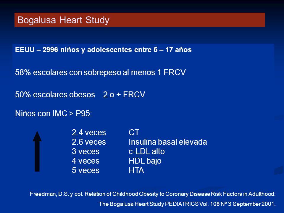 Bogalusa Heart Study 58% escolares con sobrepeso al menos 1 FRCV