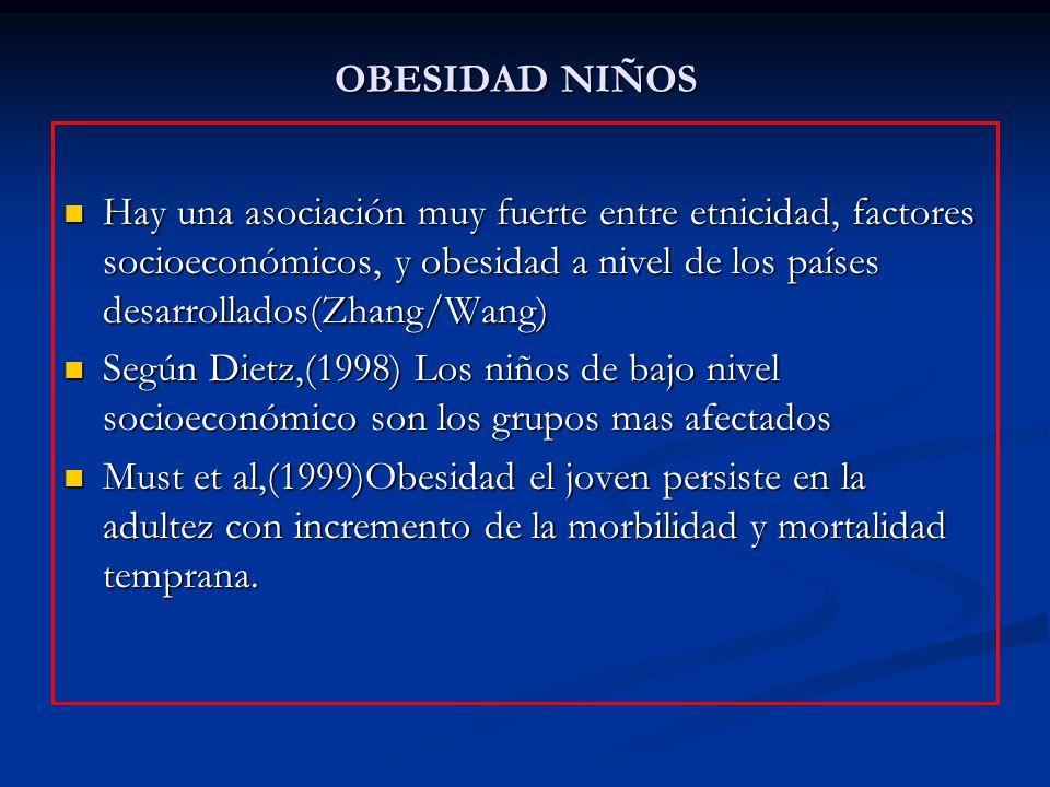 OBESIDAD NIÑOS Hay una asociación muy fuerte entre etnicidad, factores socioeconómicos, y obesidad a nivel de los países desarrollados(Zhang/Wang)