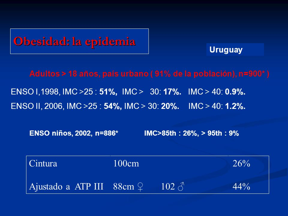 Obesidad: la epidemia Cintura 100cm 26%