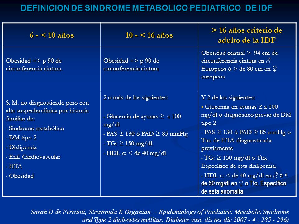 DEFINICION DE SINDROME METABOLICO PEDIATRICO DE IDF 6 - < 10 años