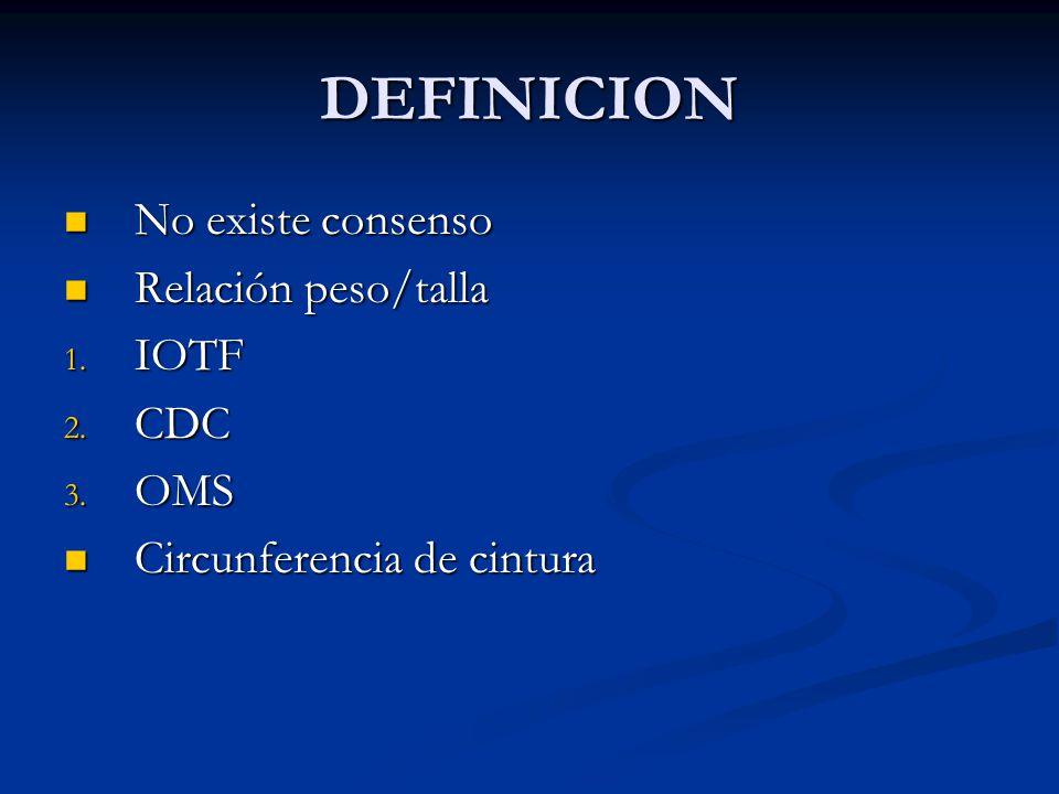 DEFINICION No existe consenso Relación peso/talla IOTF CDC OMS