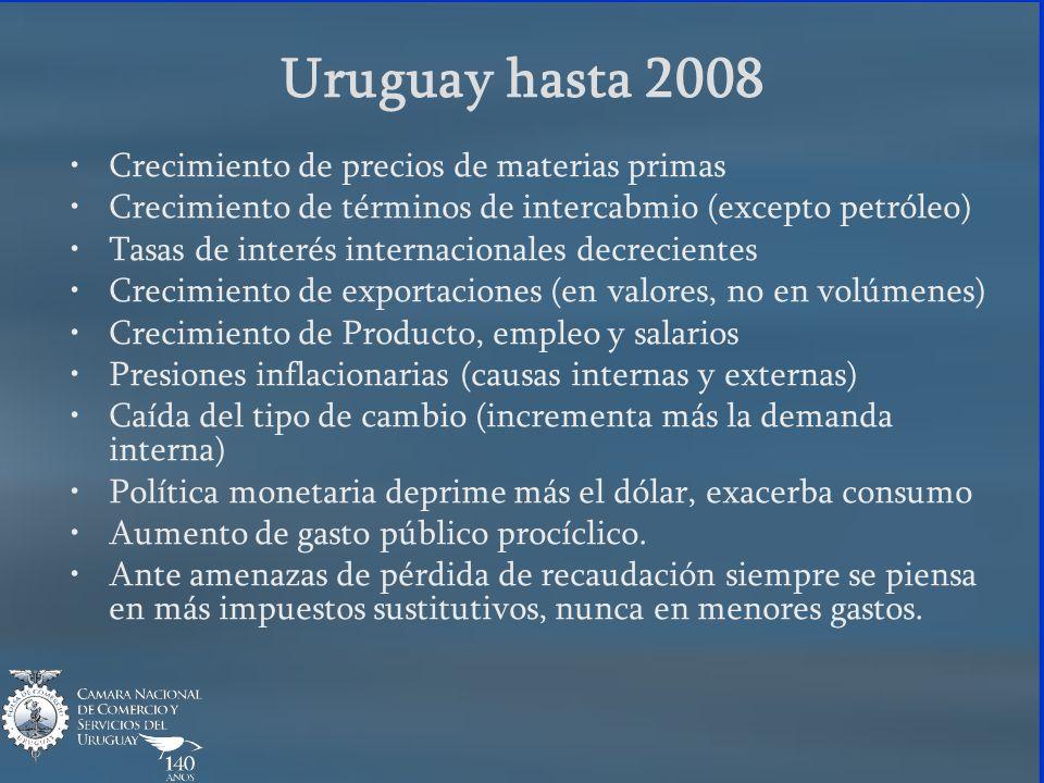 Uruguay hasta 2008 Crecimiento de precios de materias primas