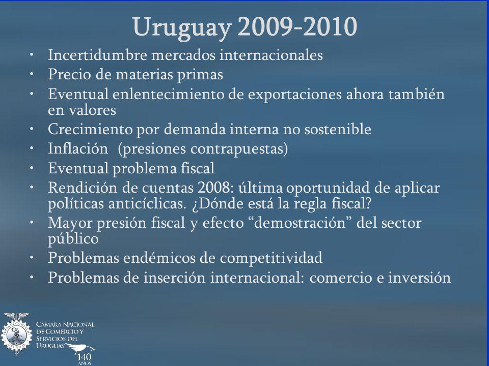 Uruguay 2009-2010 Incertidumbre mercados internacionales