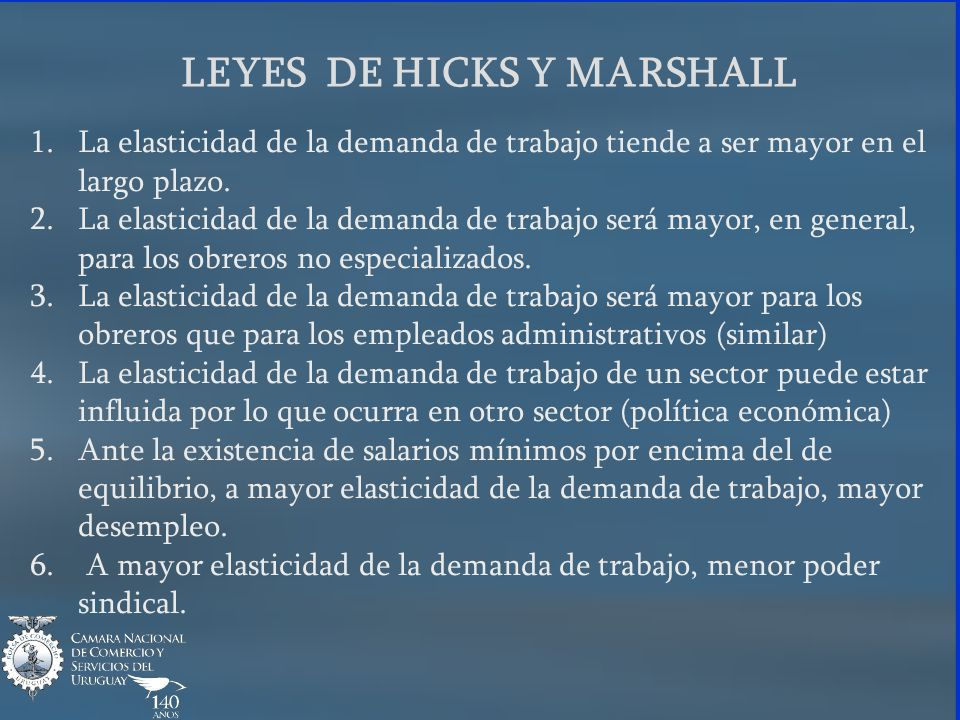 LEYES DE HICKS Y MARSHALL