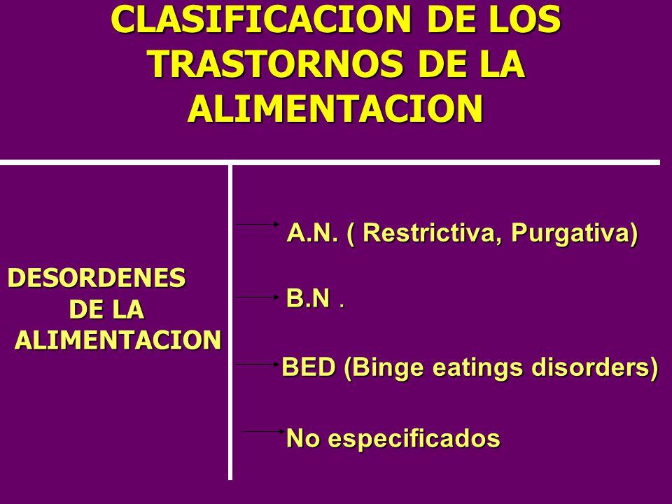CLASIFICACION DE LOS TRASTORNOS DE LA ALIMENTACION