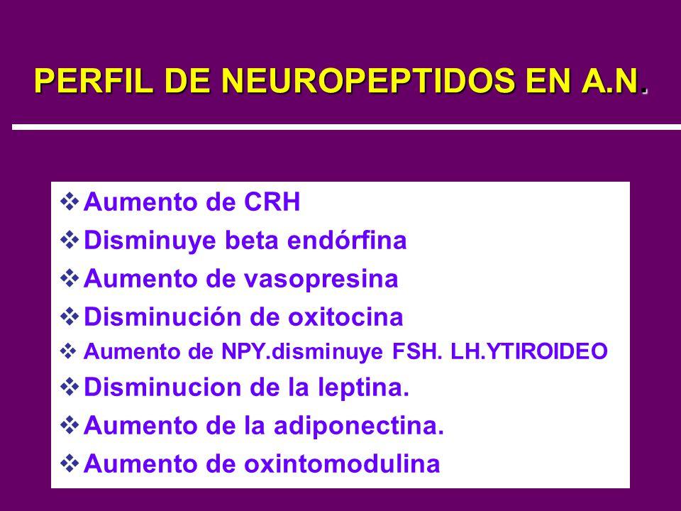 PERFIL DE NEUROPEPTIDOS EN A.N.