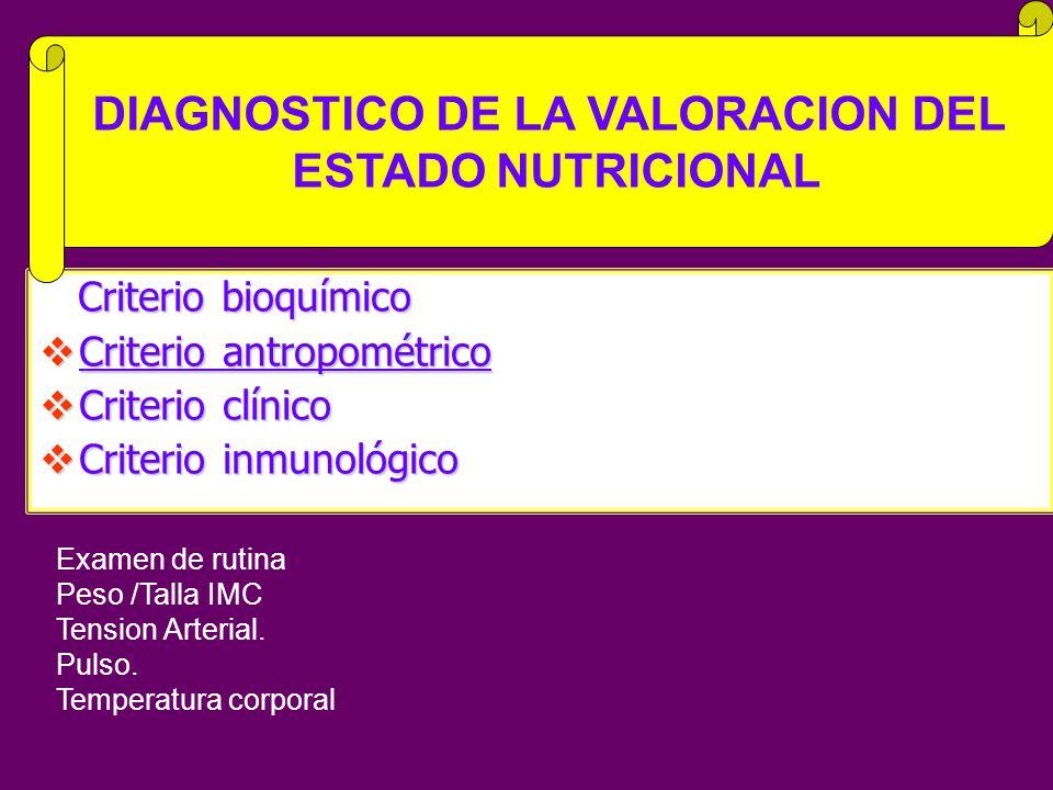 DIAGNOSTICO DE LA VALORACION DEL