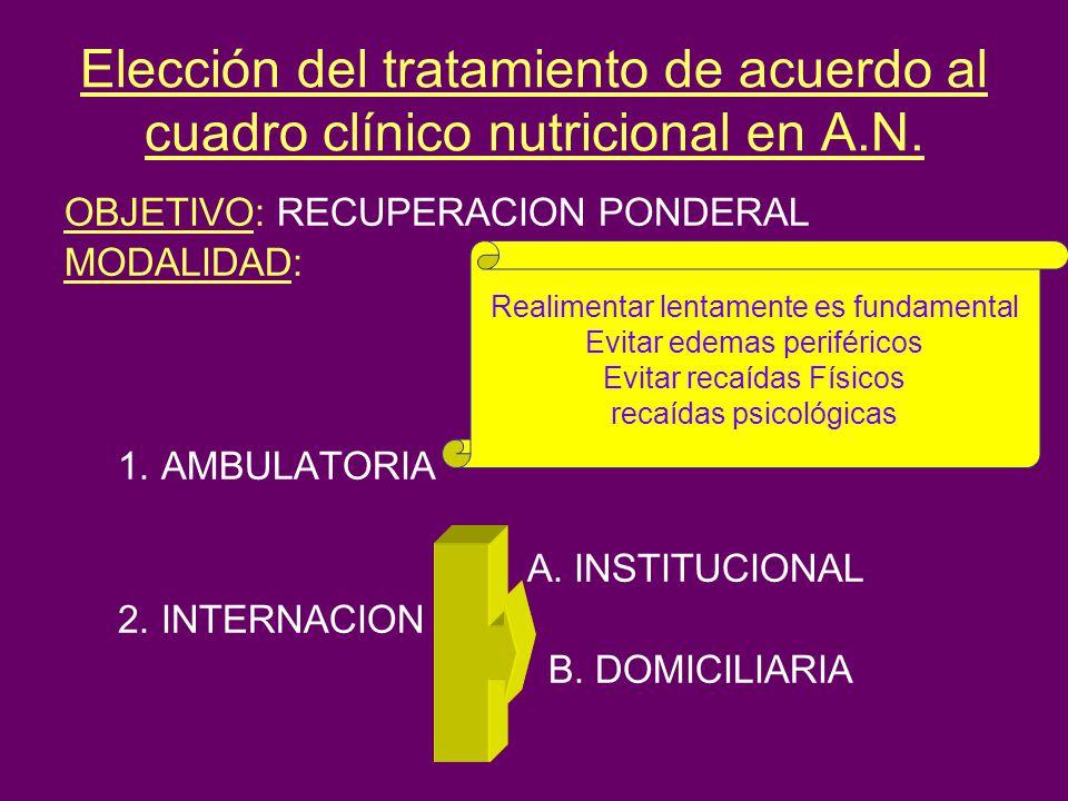Elección del tratamiento de acuerdo al cuadro clínico nutricional en A