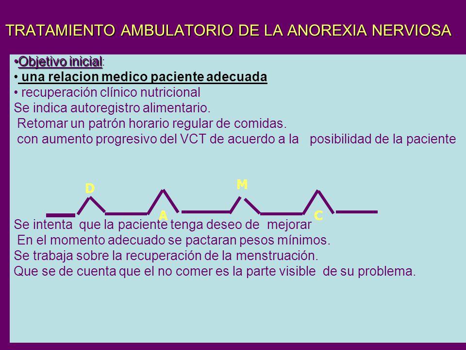 TRATAMIENTO AMBULATORIO DE LA ANOREXIA NERVIOSA