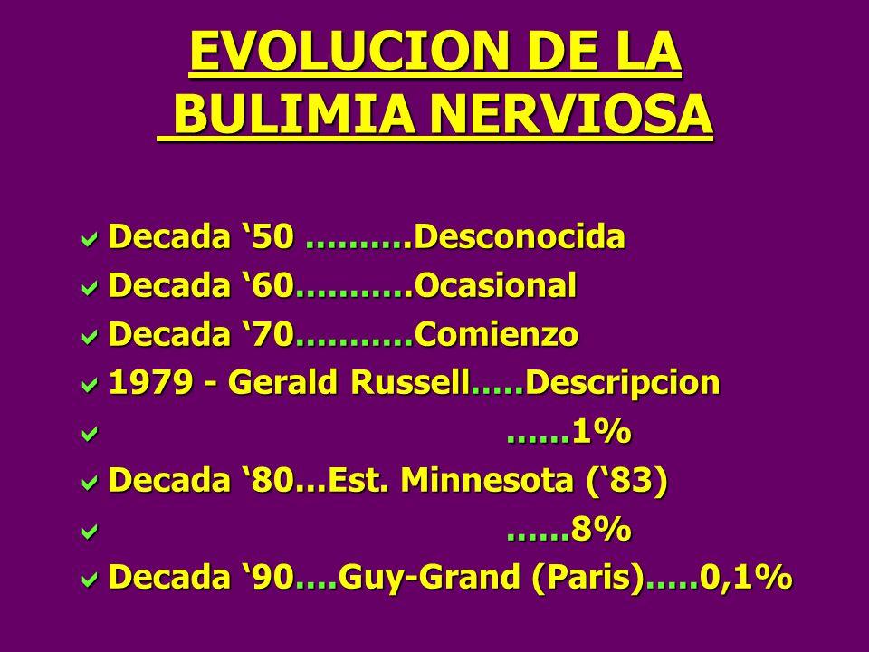 EVOLUCION DE LA BULIMIA NERVIOSA