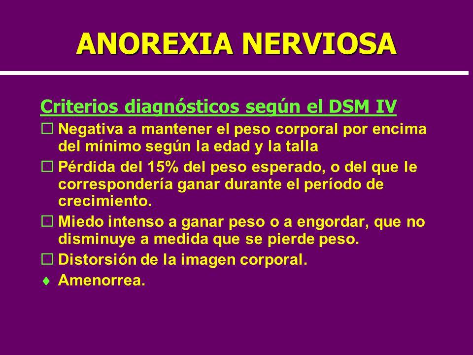 ANOREXIA NERVIOSA Criterios diagnósticos según el DSM IV