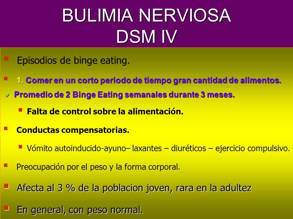 BULIMIA NERVIOSA DSM IV