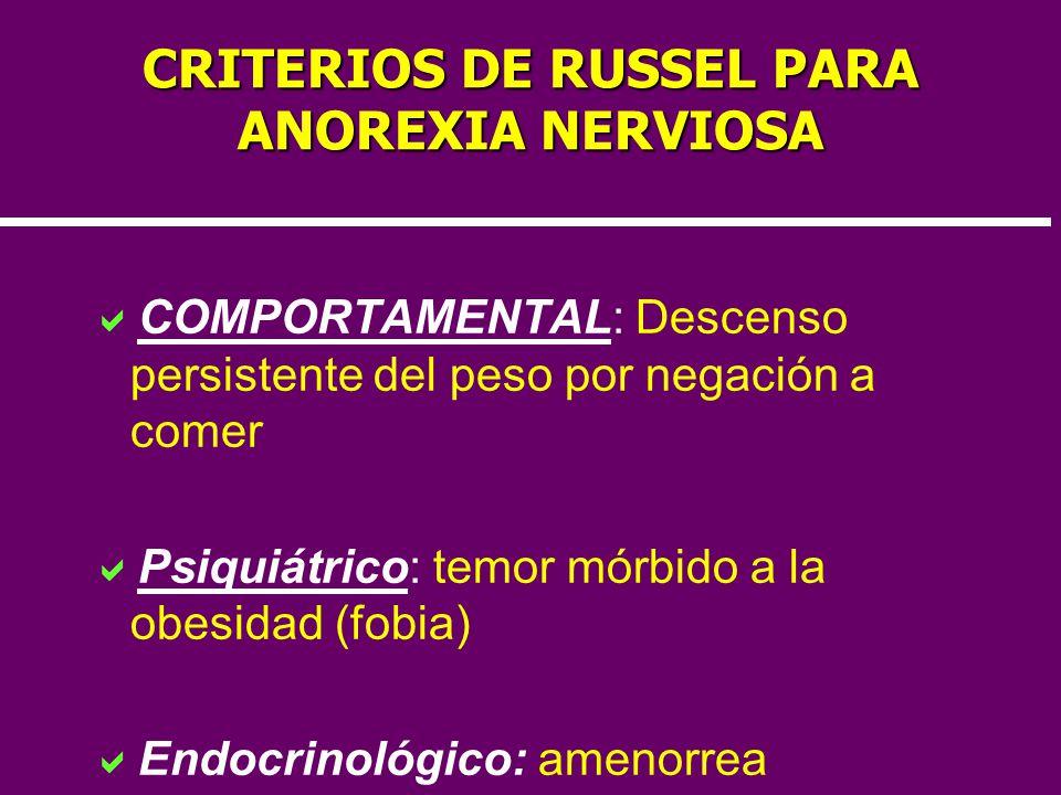 CRITERIOS DE RUSSEL PARA ANOREXIA NERVIOSA