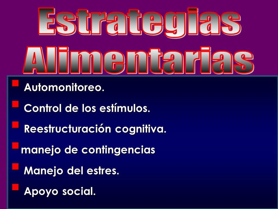 Estrategias Alimentarias Automonitoreo. Control de los estímulos.