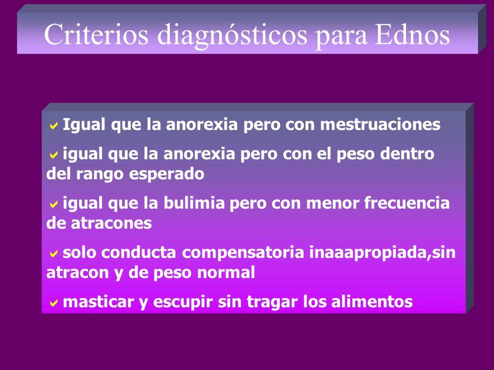 Criterios diagnósticos para Ednos