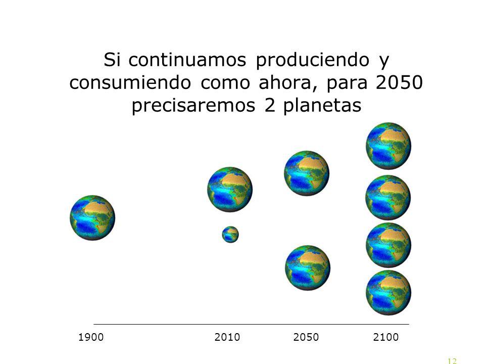 Si continuamos produciendo y consumiendo como ahora, para 2050 precisaremos 2 planetas