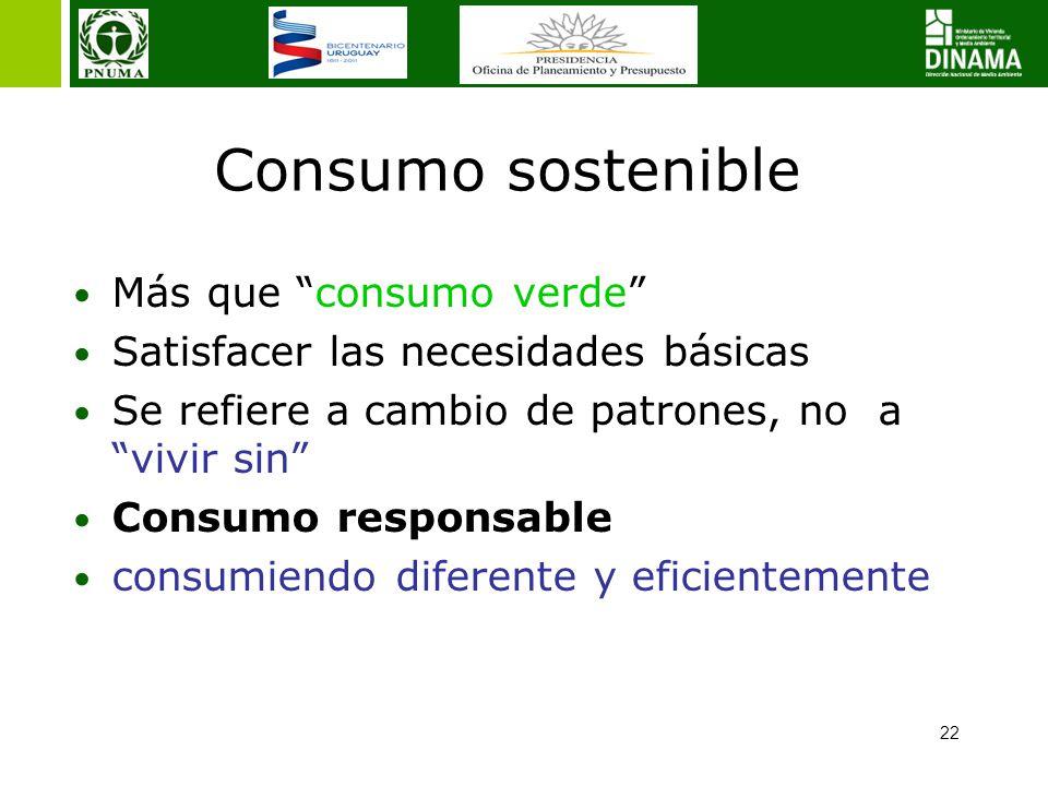 Consumo sostenible Más que consumo verde