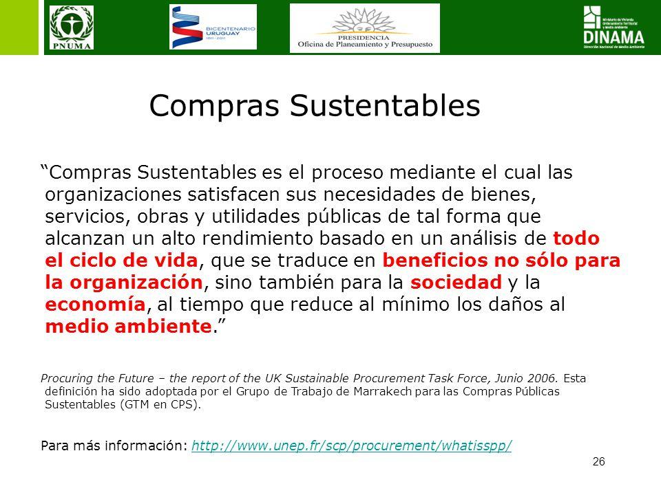 Compras Sustentables