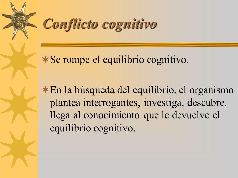 Conflicto cognitivo Se rompe el equilibrio cognitivo.