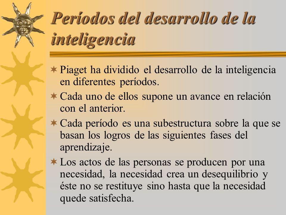 Períodos del desarrollo de la inteligencia