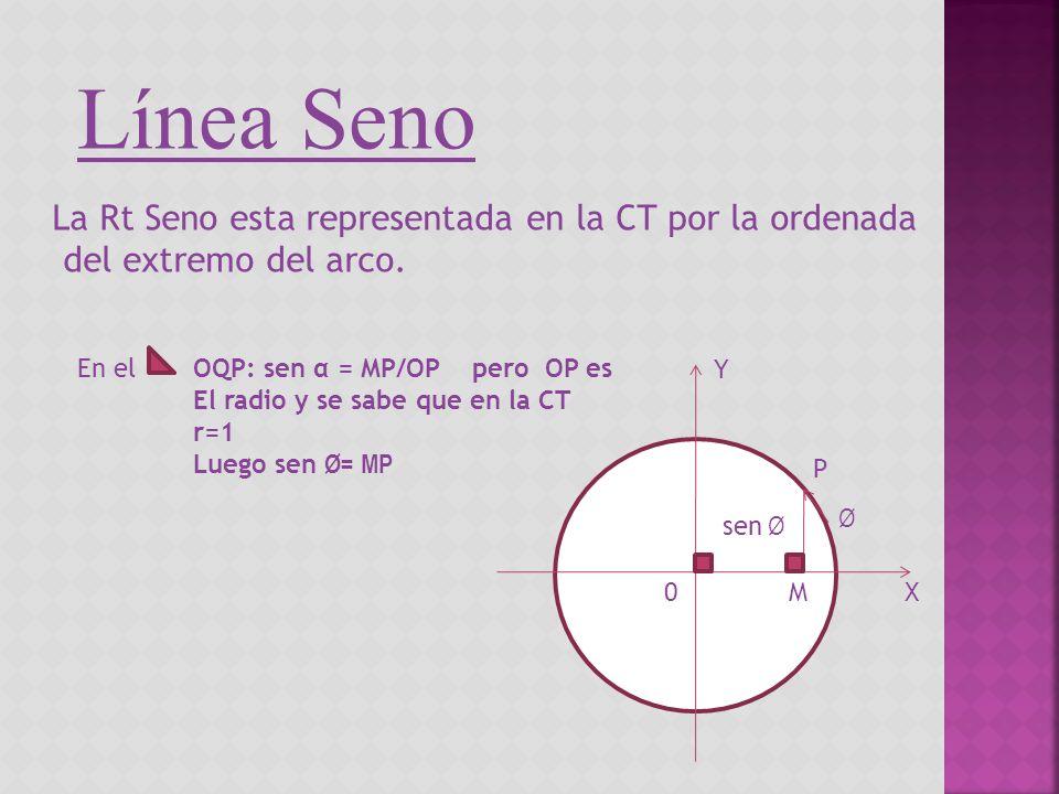 Línea Seno La Rt Seno esta representada en la CT por la ordenada