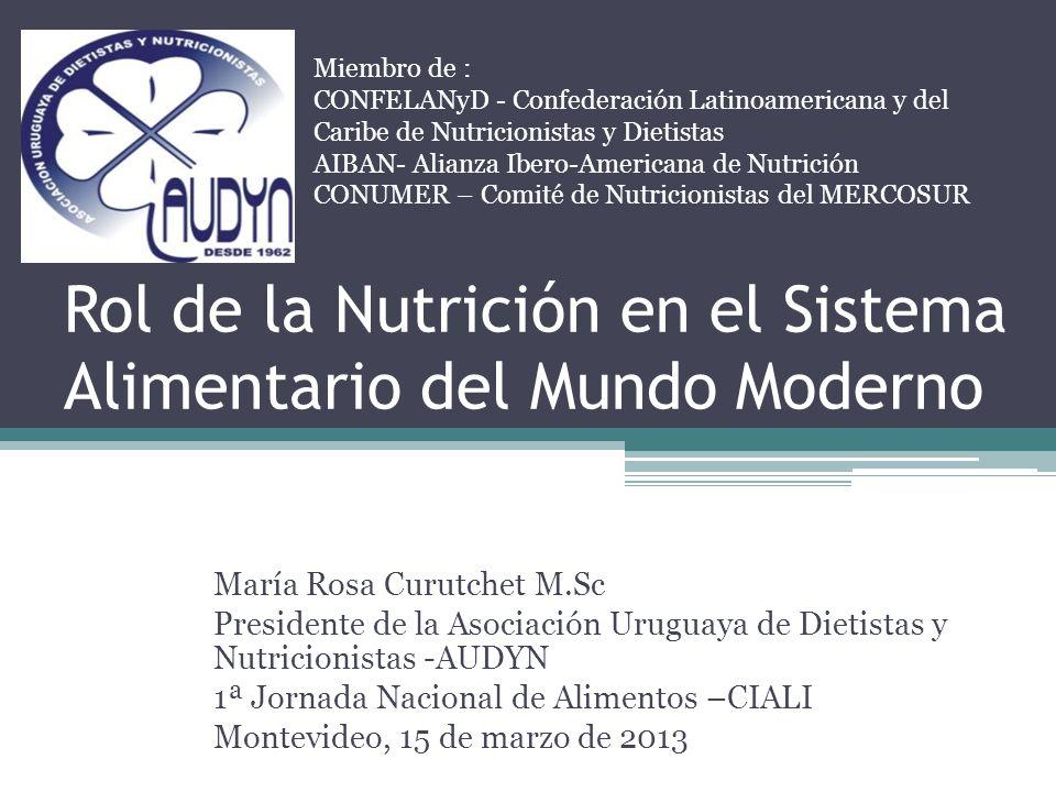 Rol de la Nutrición en el Sistema Alimentario del Mundo Moderno