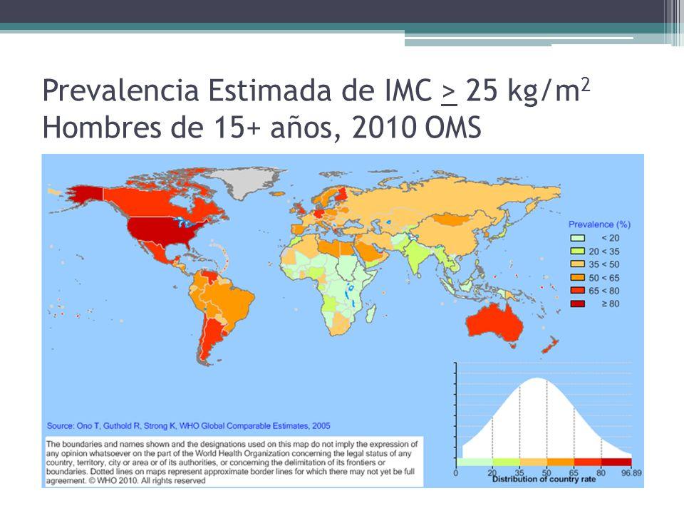 Prevalencia Estimada de IMC > 25 kg/m2 Hombres de 15+ años, 2010 OMS
