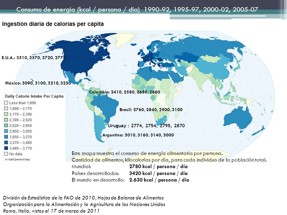 Consumo de energía (kcal / persona / día) 1990-92, 1995-97, 2000-02, 2005-07