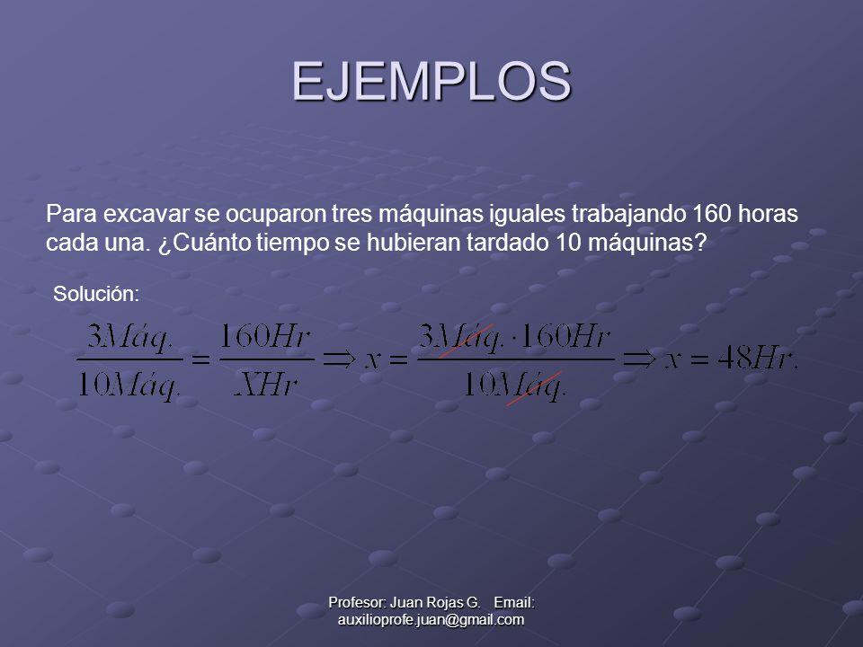 Profesor: Juan Rojas G. Email: auxilioprofe.juan@gmail.com