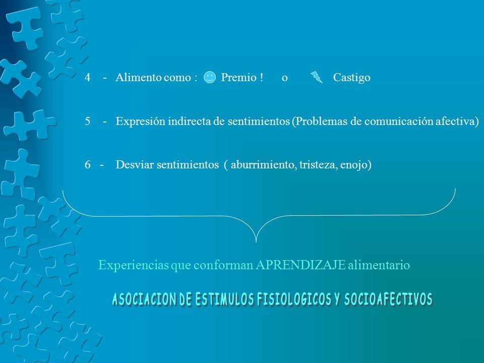 ASOCIACION DE ESTIMULOS FISIOLOGICOS Y SOCIOAFECTIVOS