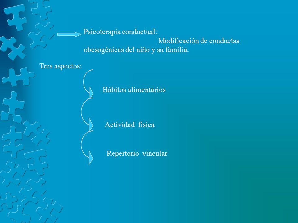 Psicoterapia conductual: