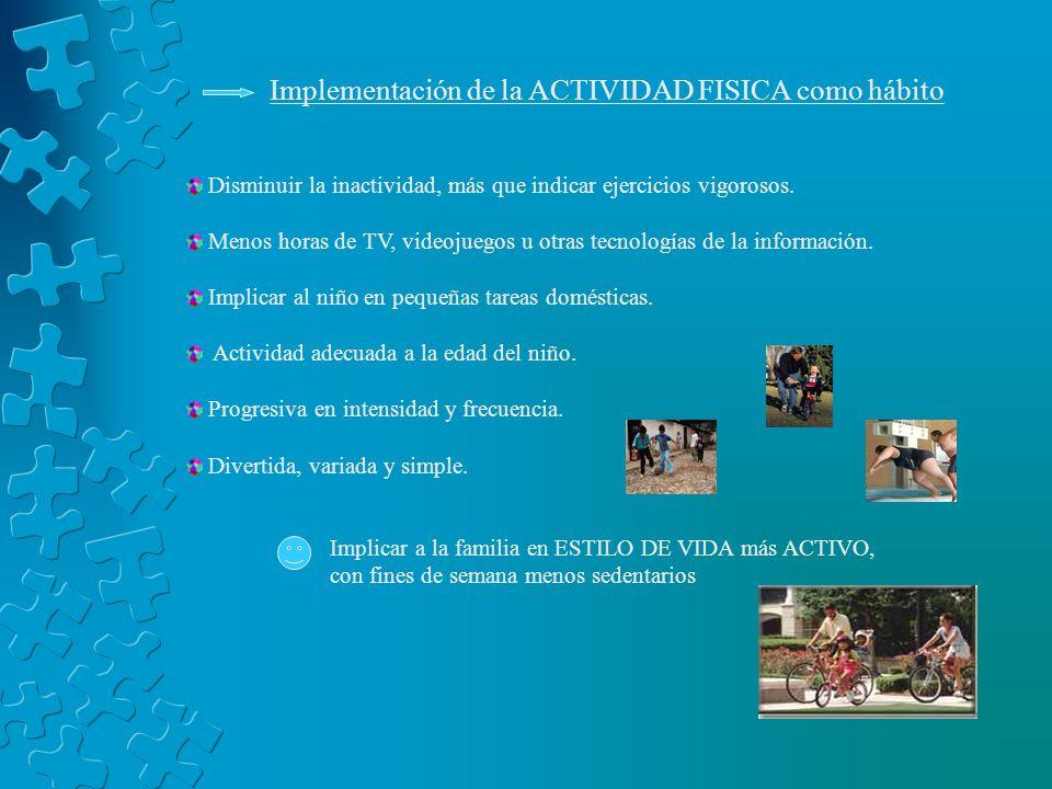 Implementación de la ACTIVIDAD FISICA como hábito