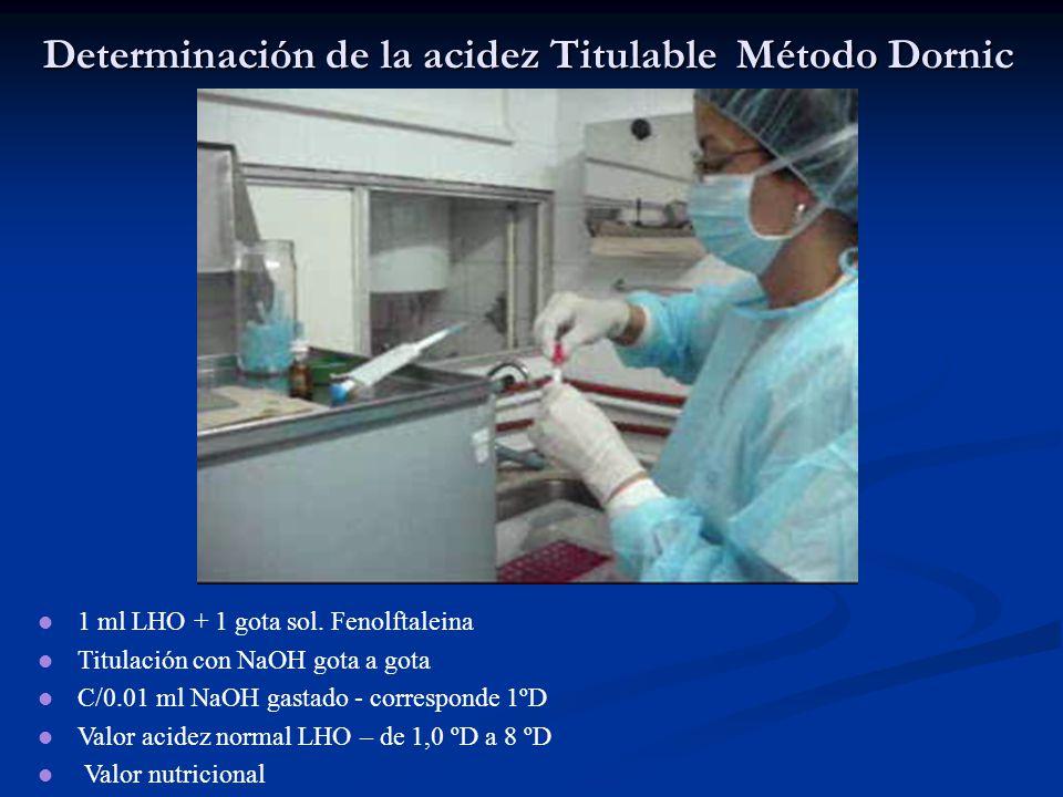Determinación de la acidez Titulable Método Dornic