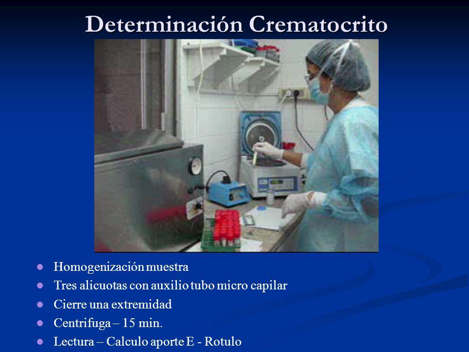 Determinación Crematocrito