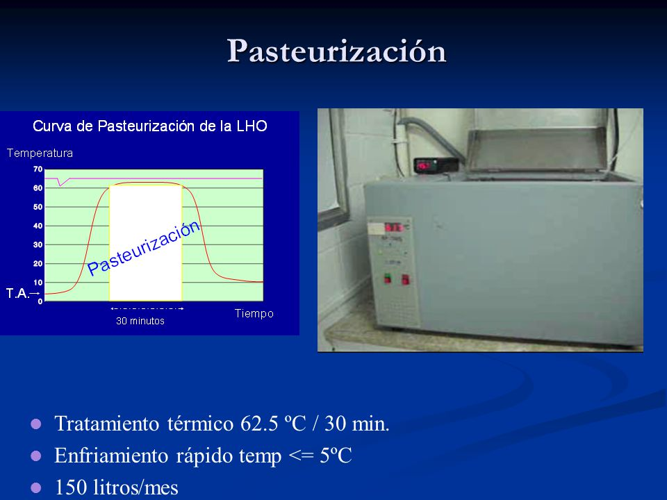 Pasteurización Tratamiento térmico 62.5 ºC / 30 min.