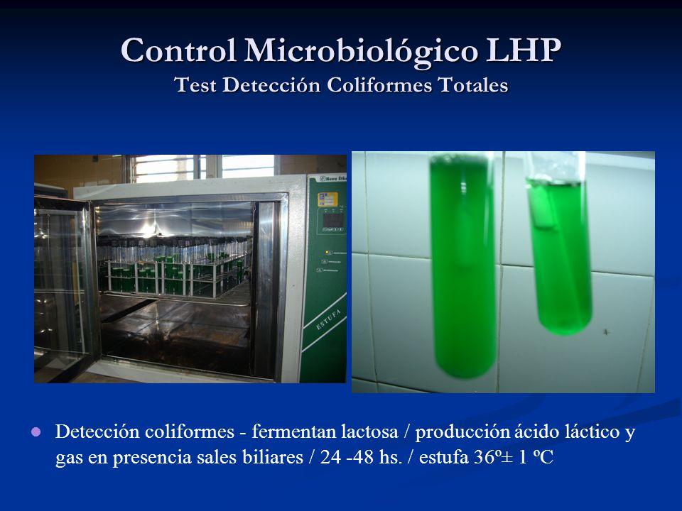Control Microbiológico LHP Test Detección Coliformes Totales