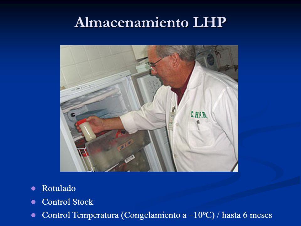 Almacenamiento LHP Rotulado Control Stock