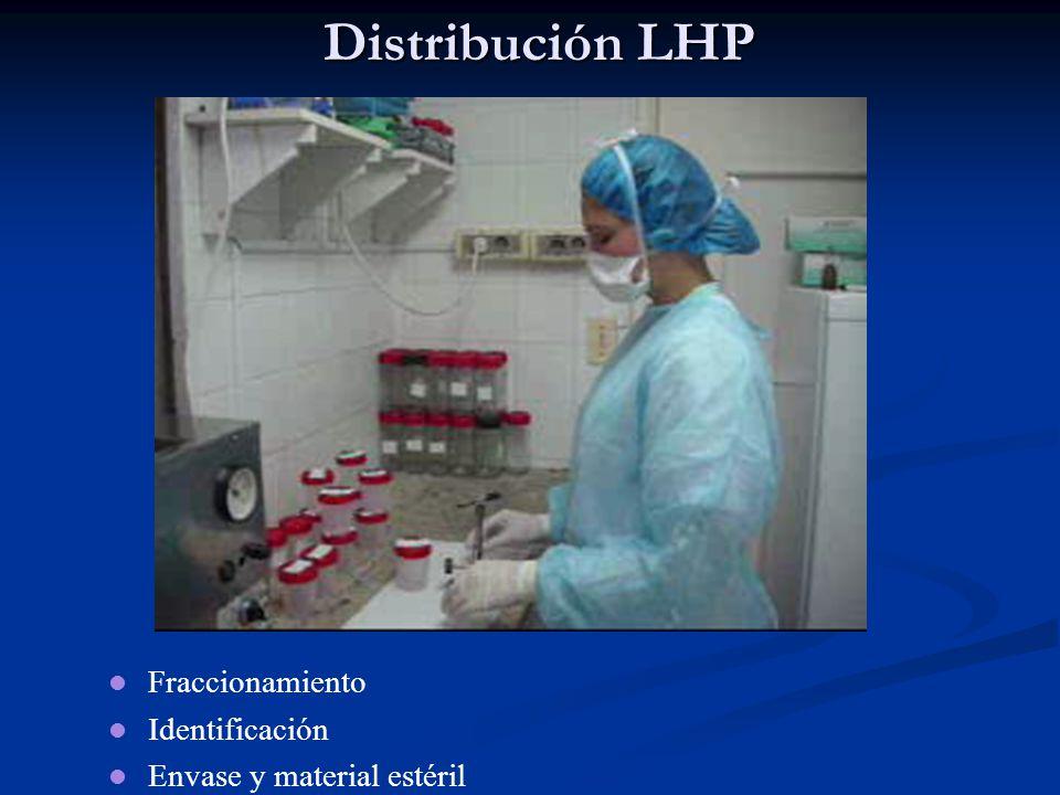 Distribución LHP Fraccionamiento Identificación