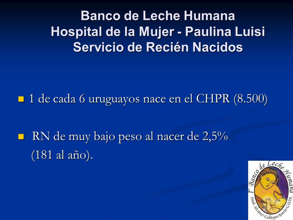 Hospital de la Mujer - Paulina Luisi Servicio de Recién Nacidos